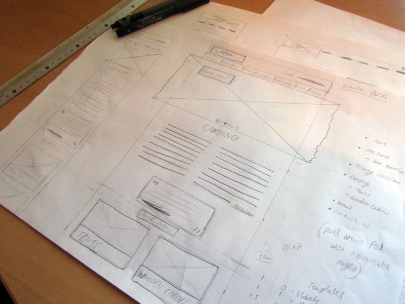 Warren Farm Somerset Website Wireframes